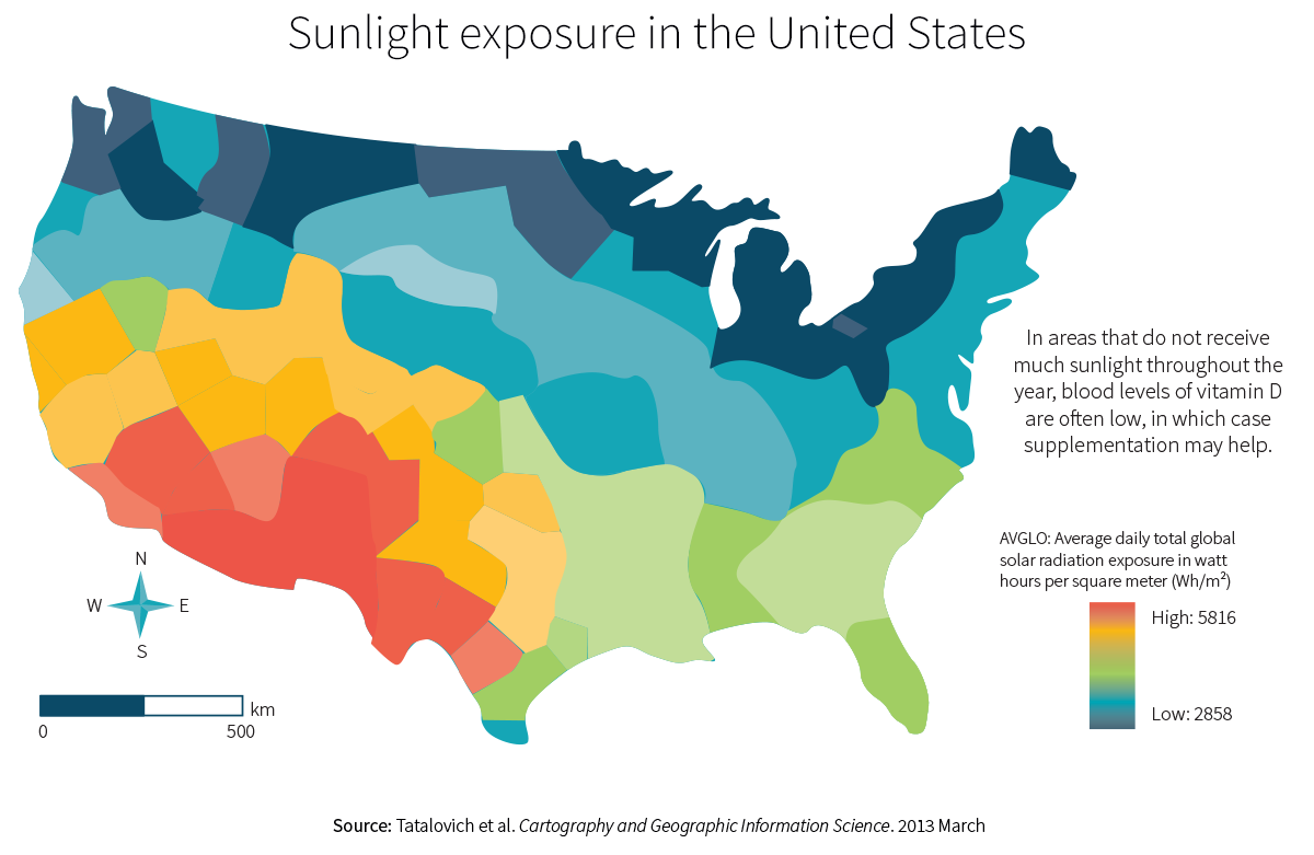 Sunlight exposure in the United States