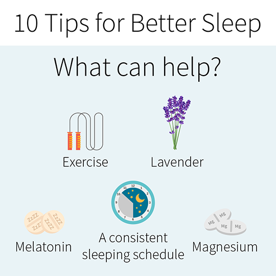 Ten Tips For Better Sleep Examinecom