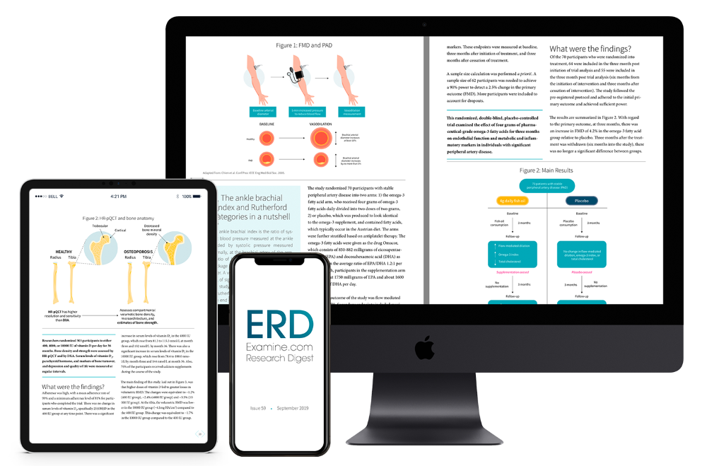 Examine.com Research Digest (ERD)